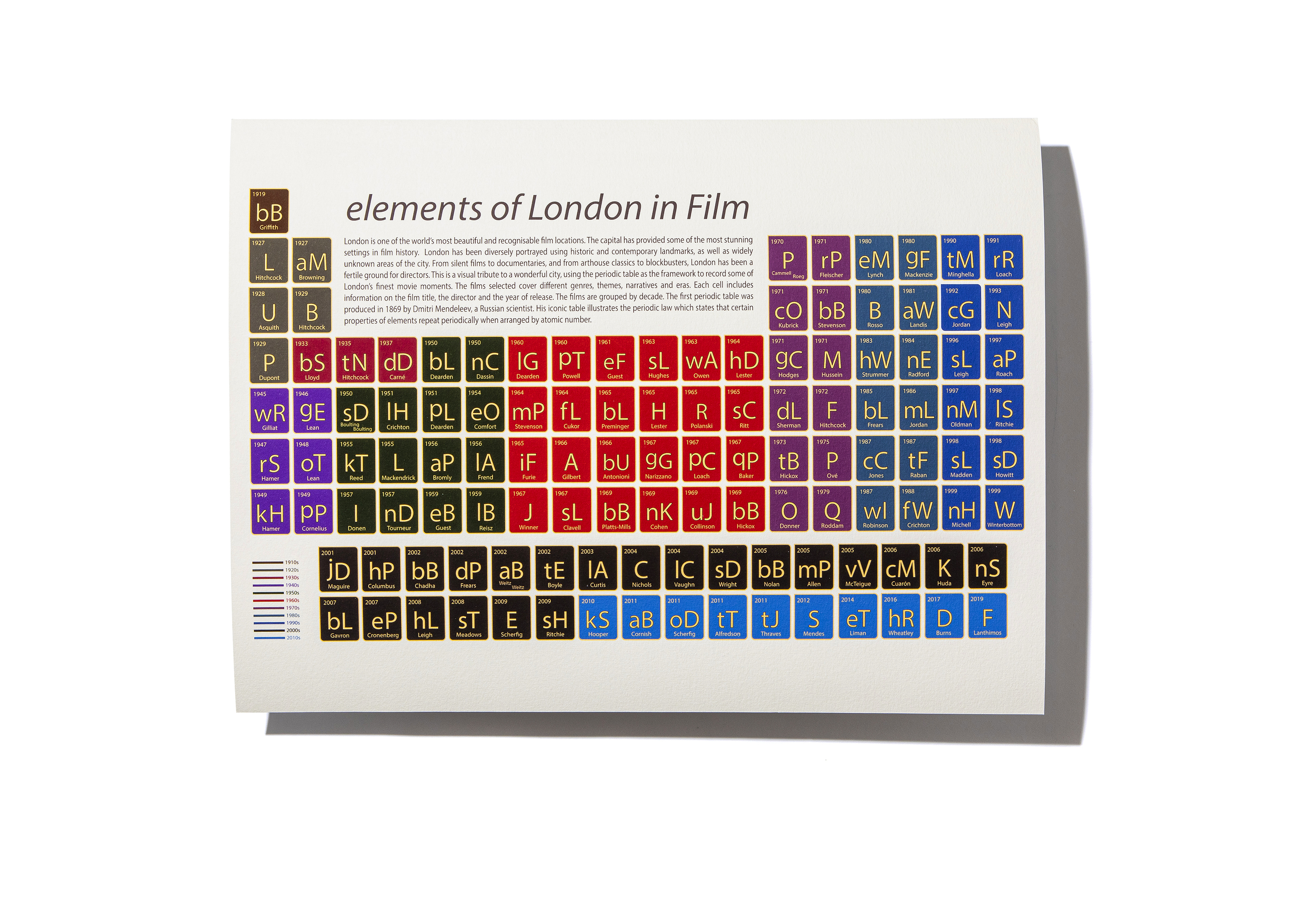 Elements of London