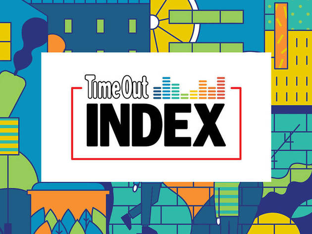 Time Out Index