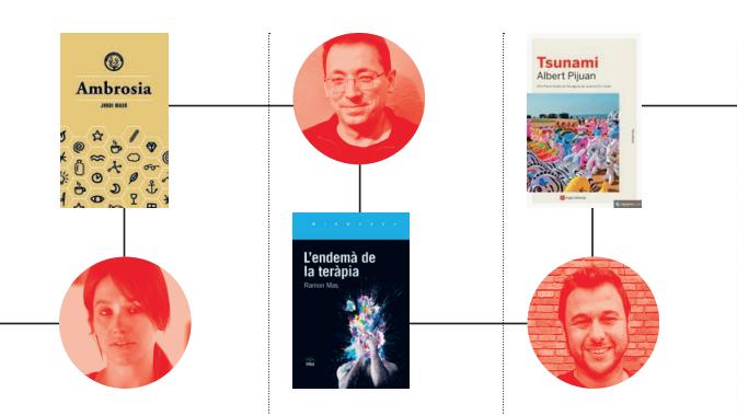 ¿Qué leen los autores?